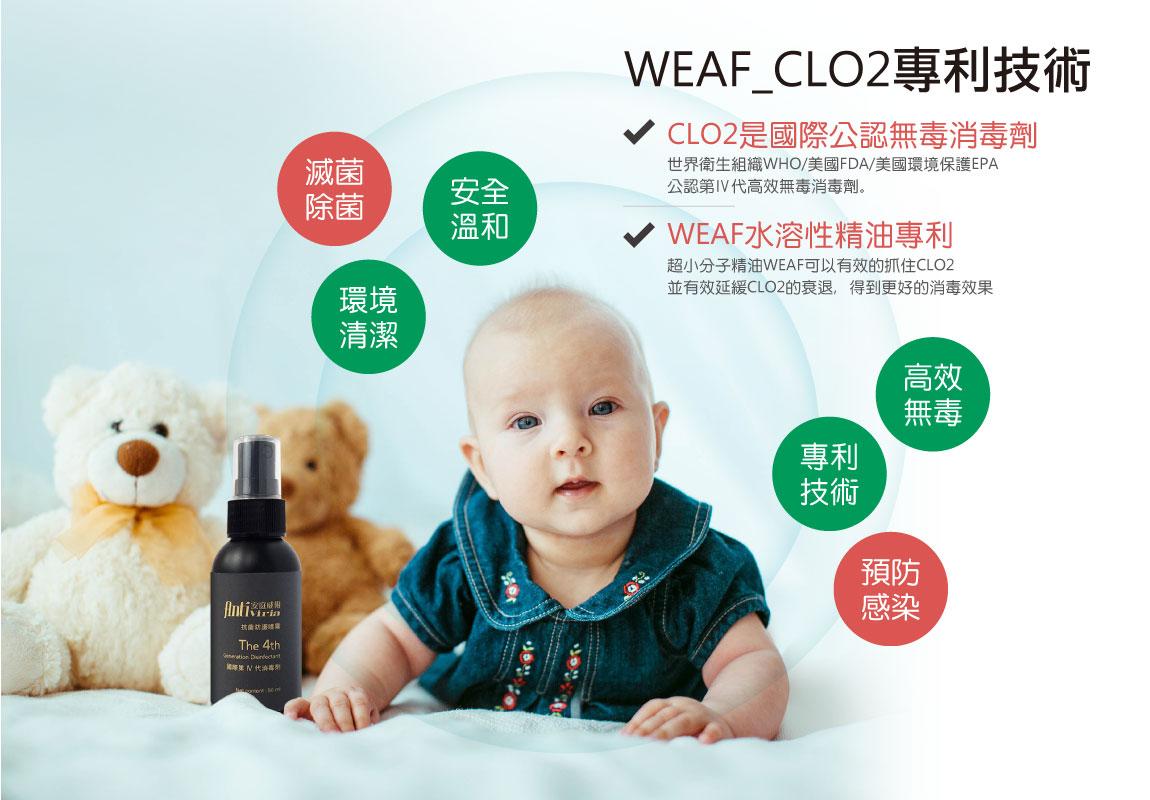 安庭威爾Antiviria抗菌防護噴霧-WEAF_CLO2專利技術